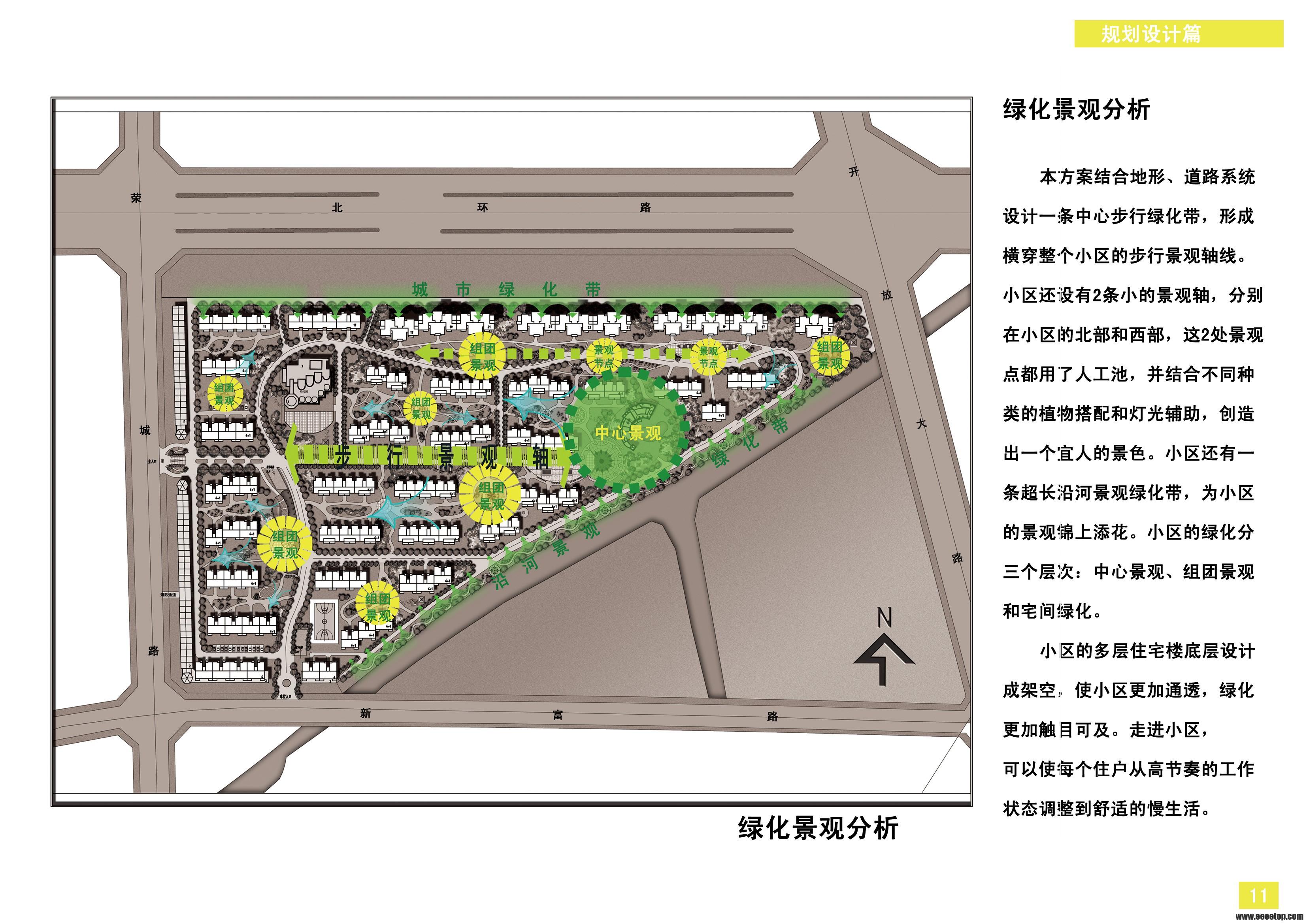 居住小区规划设计