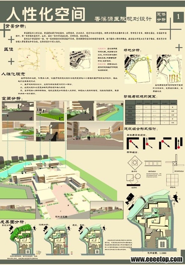 疗养院规划与设计