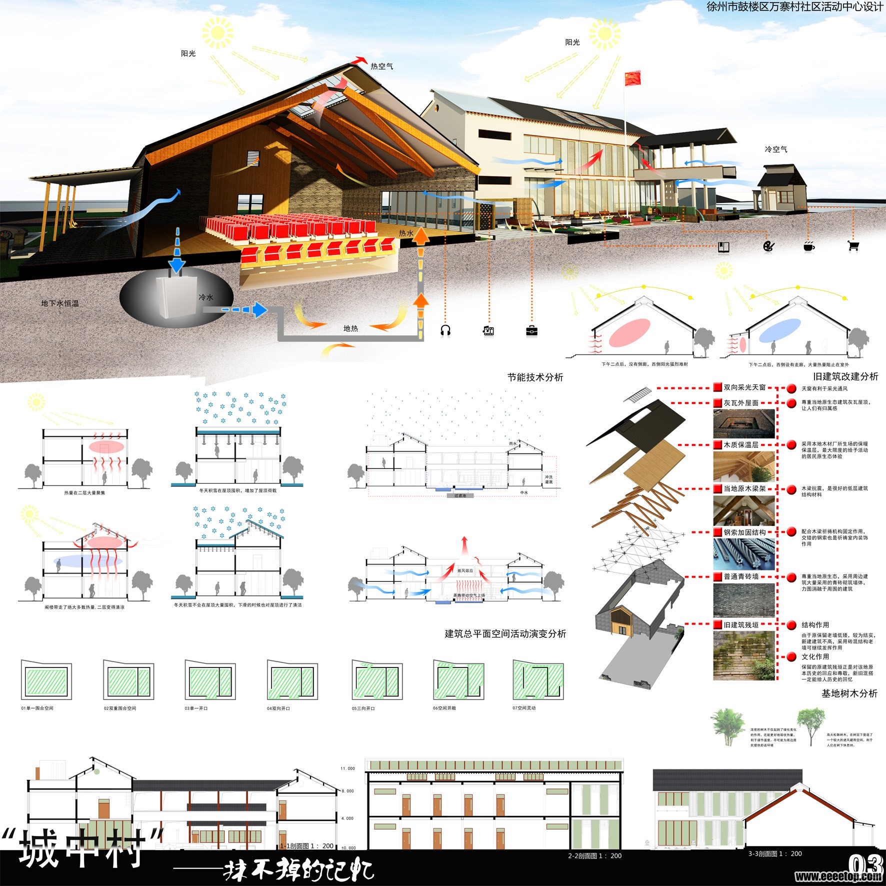 2013藍星杯社區活動中心設計
