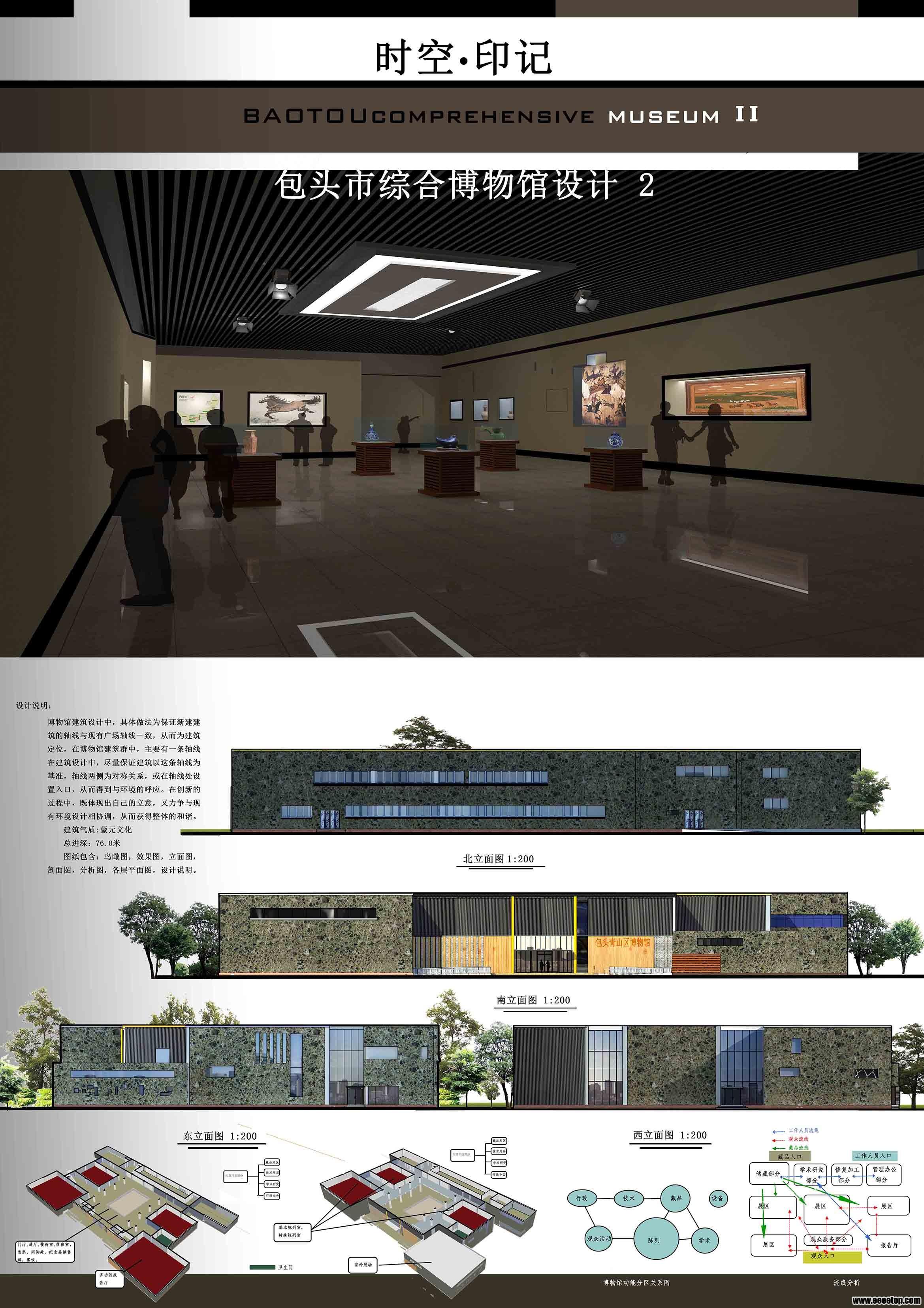 上学期做的博物馆设计